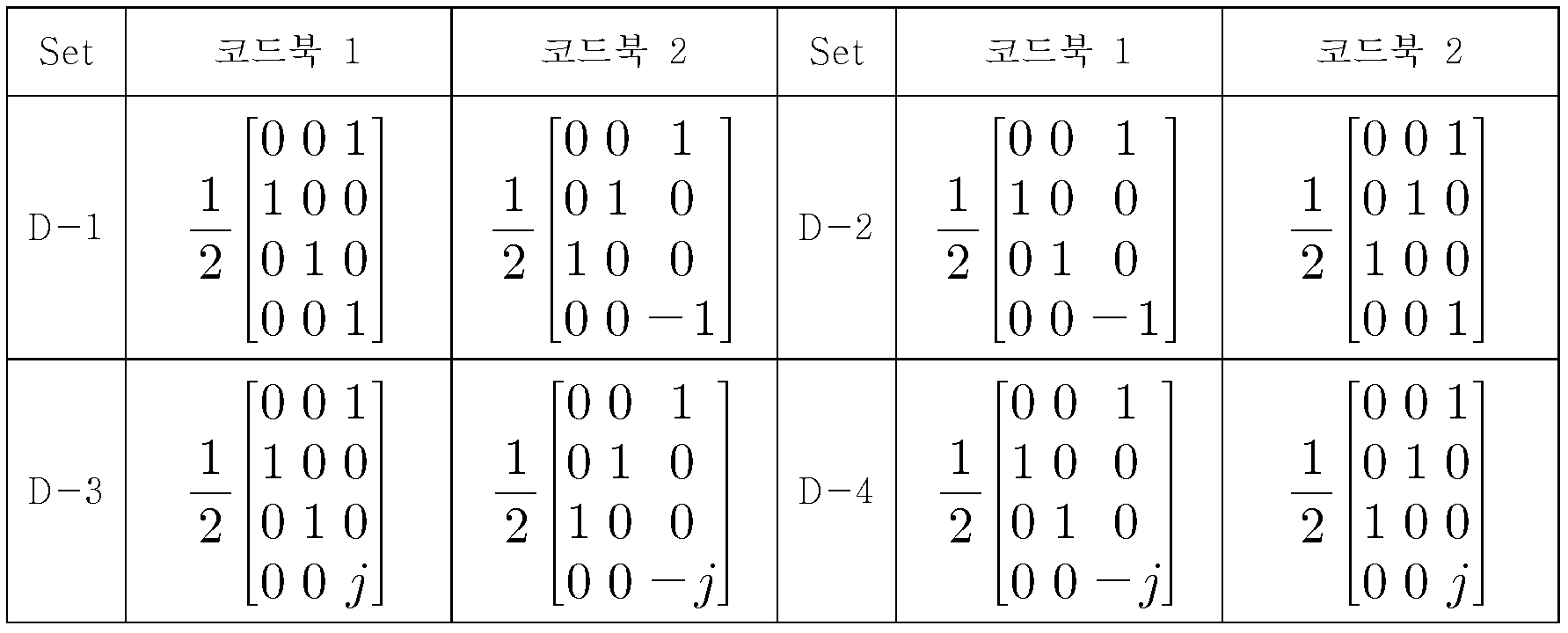 Figure 112010009825391-pat00040