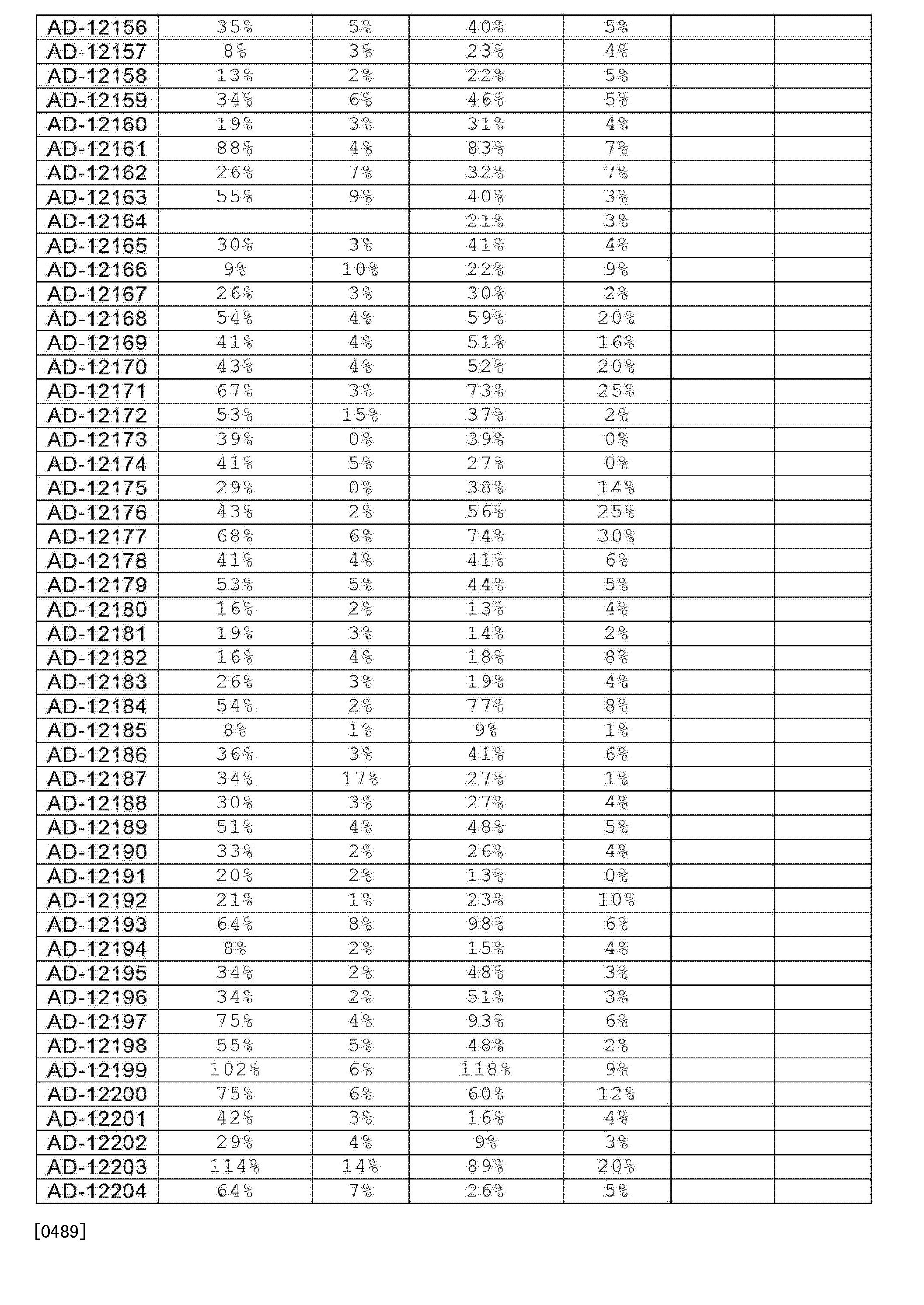 Figure CN104922699AD00871