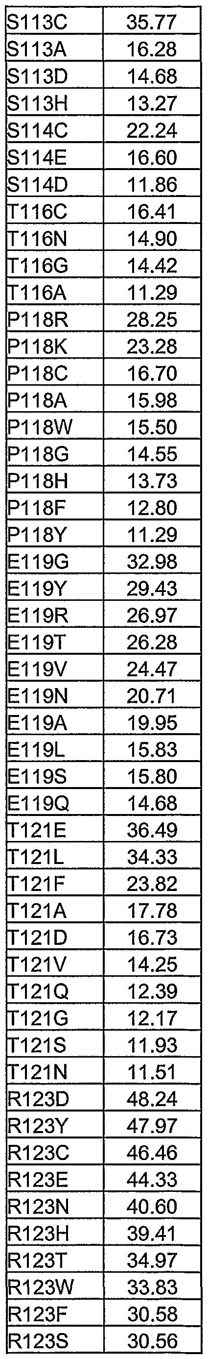 Figure imgf000281_0003