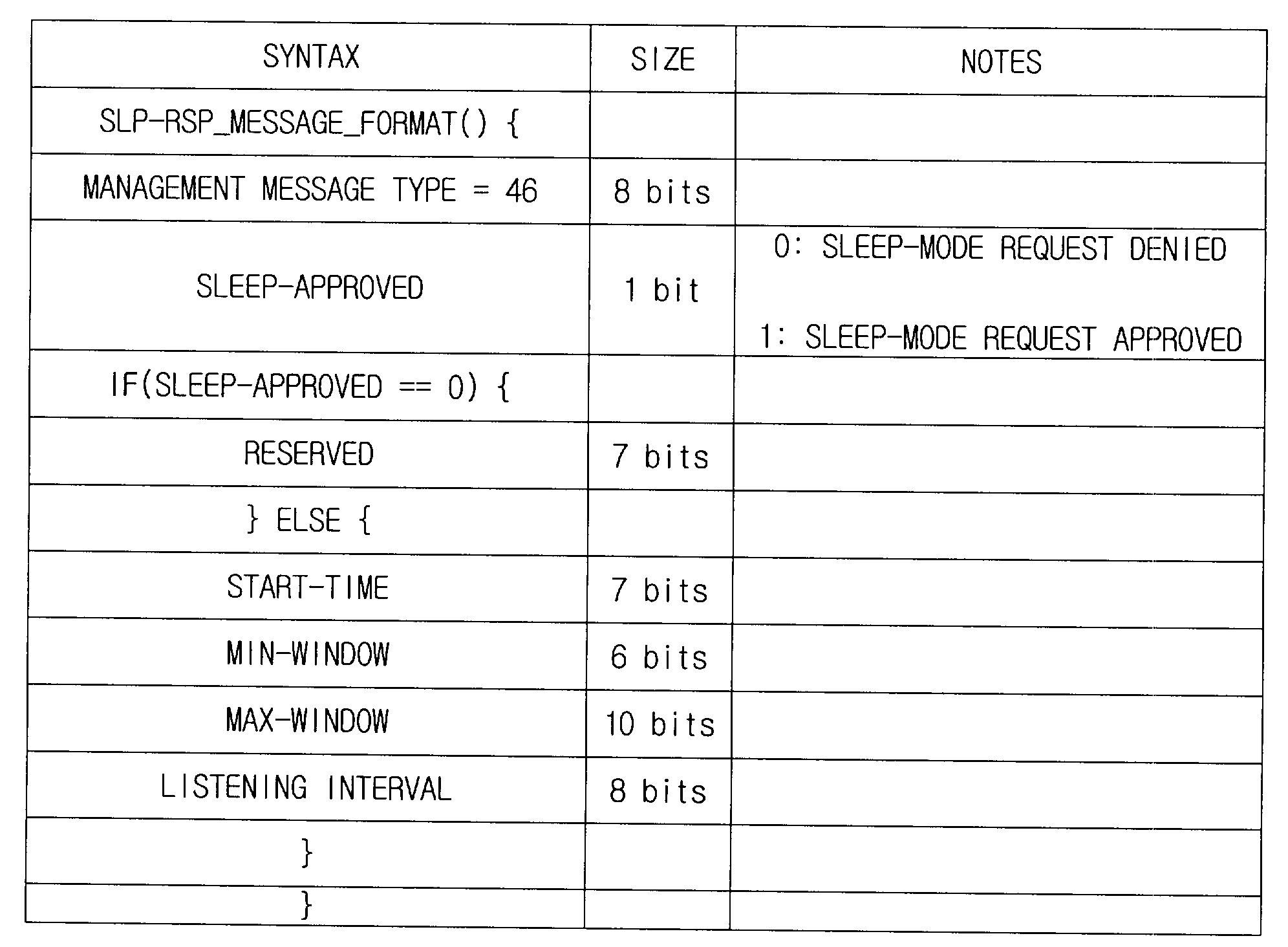 Figure 112003033241392-pat00002