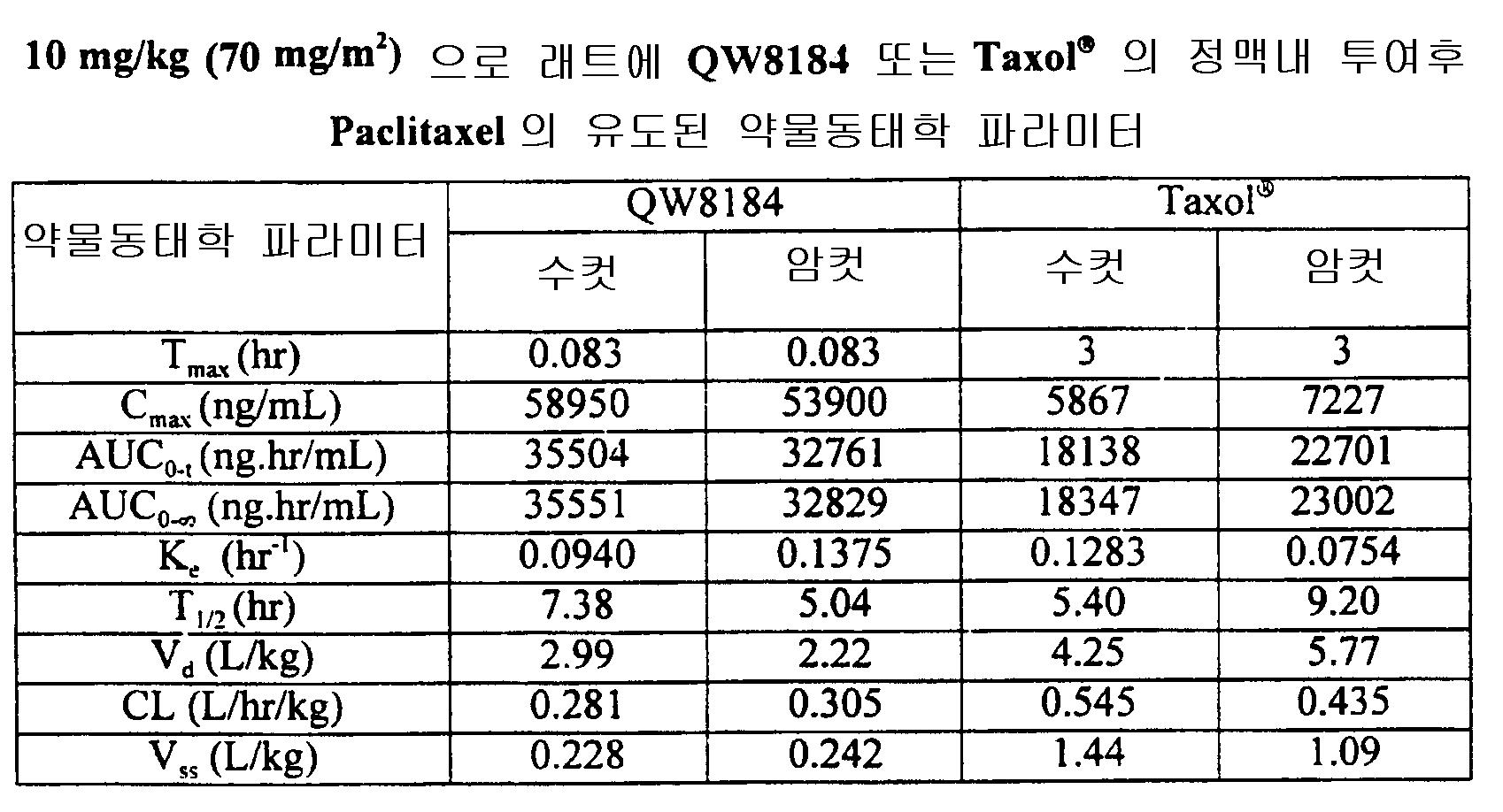 Figure 112001030703581-pct00051