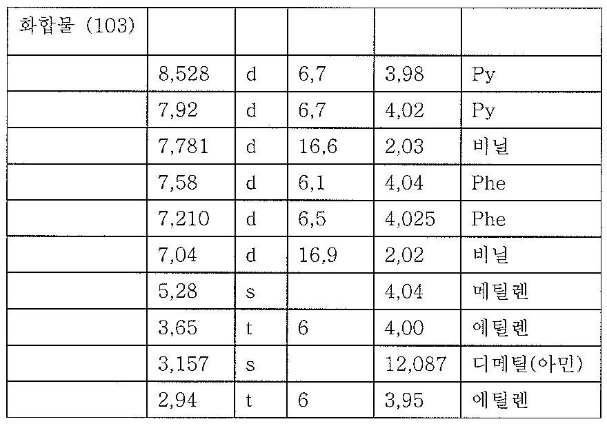 Figure 112007088248652-PCT00023