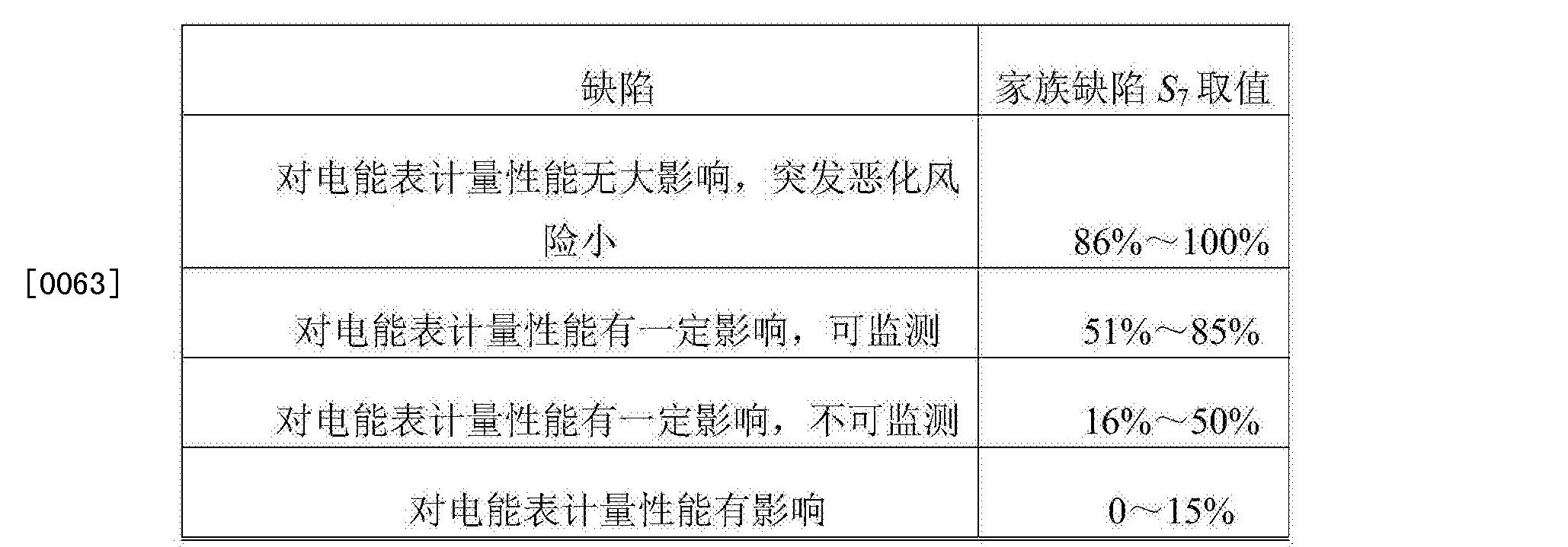 Figure CN105548945AD00097
