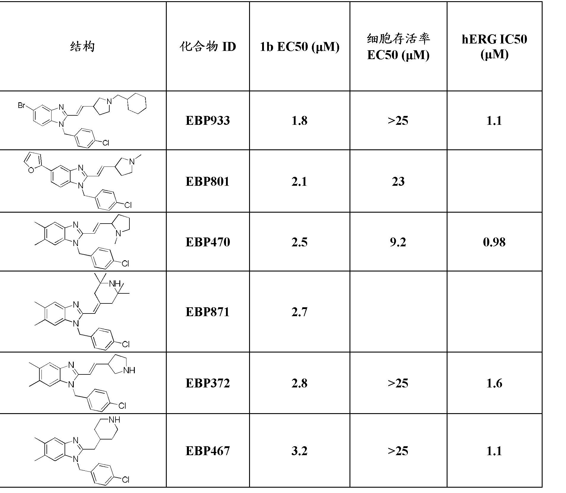 Figure CN102448458BD01141