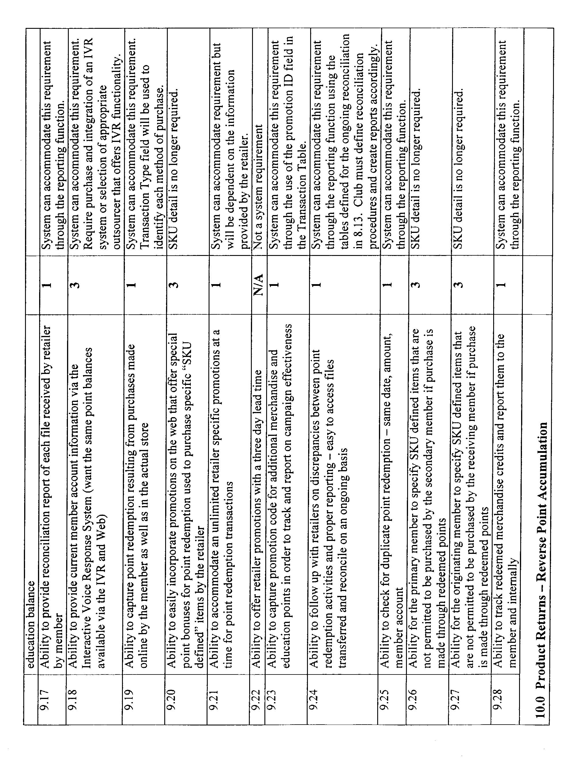 Figure US20030023491A1-20030130-P00057