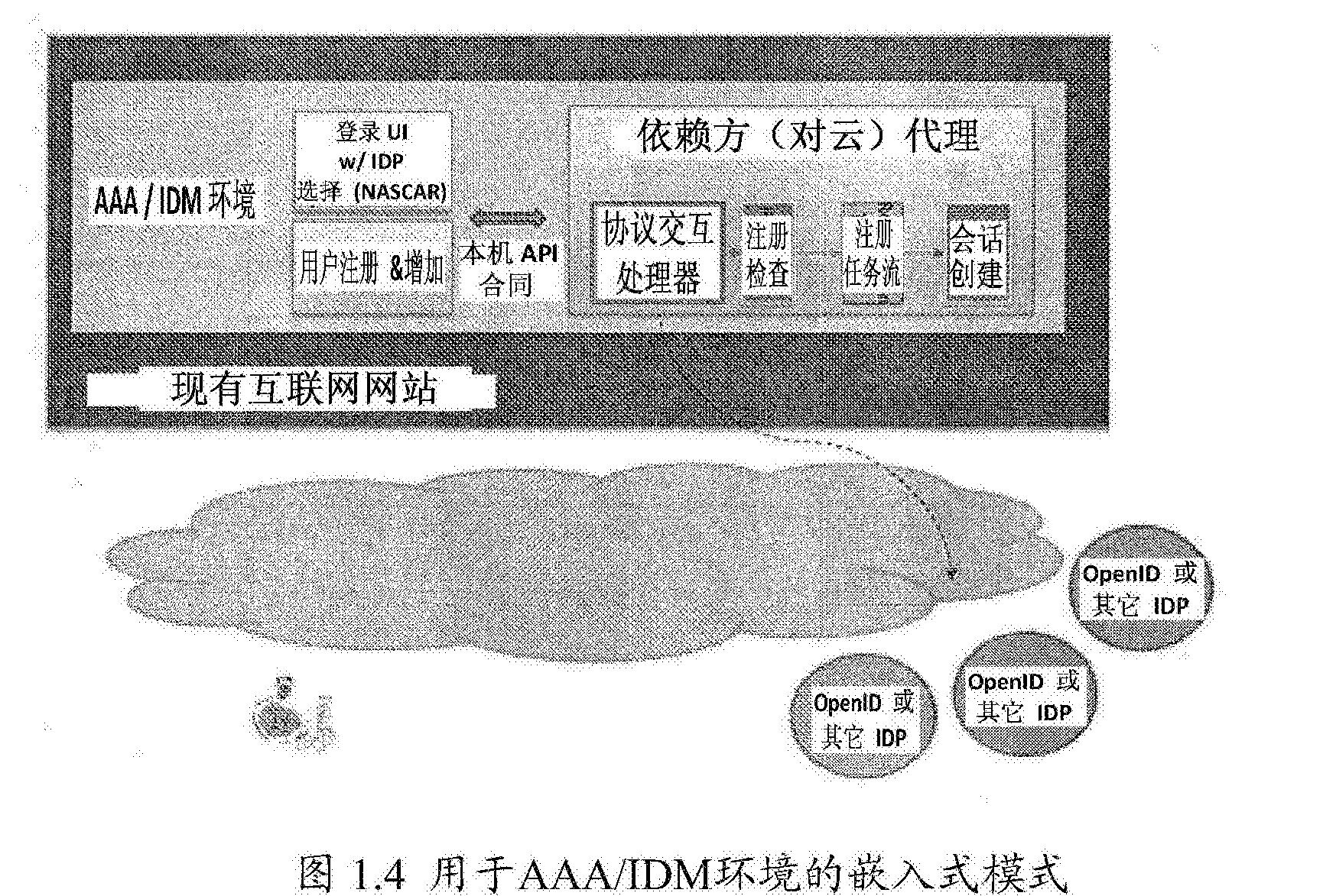 Figure CN104255007BD00362