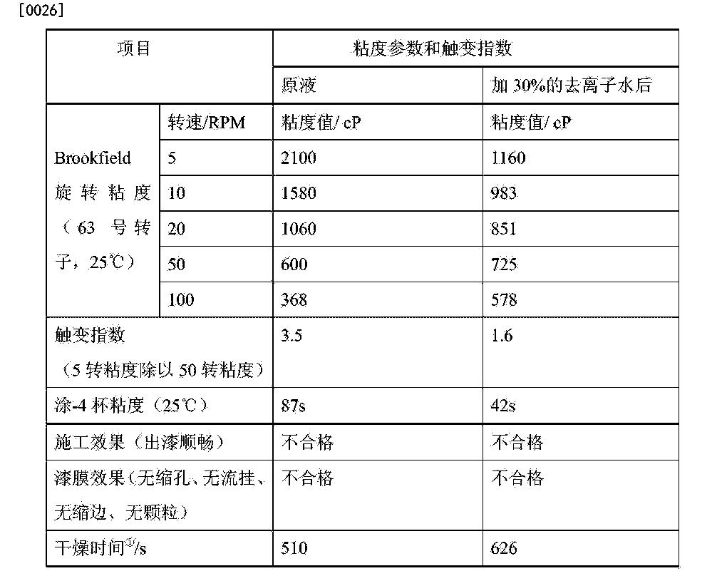 Figure CN105820643AD00051
