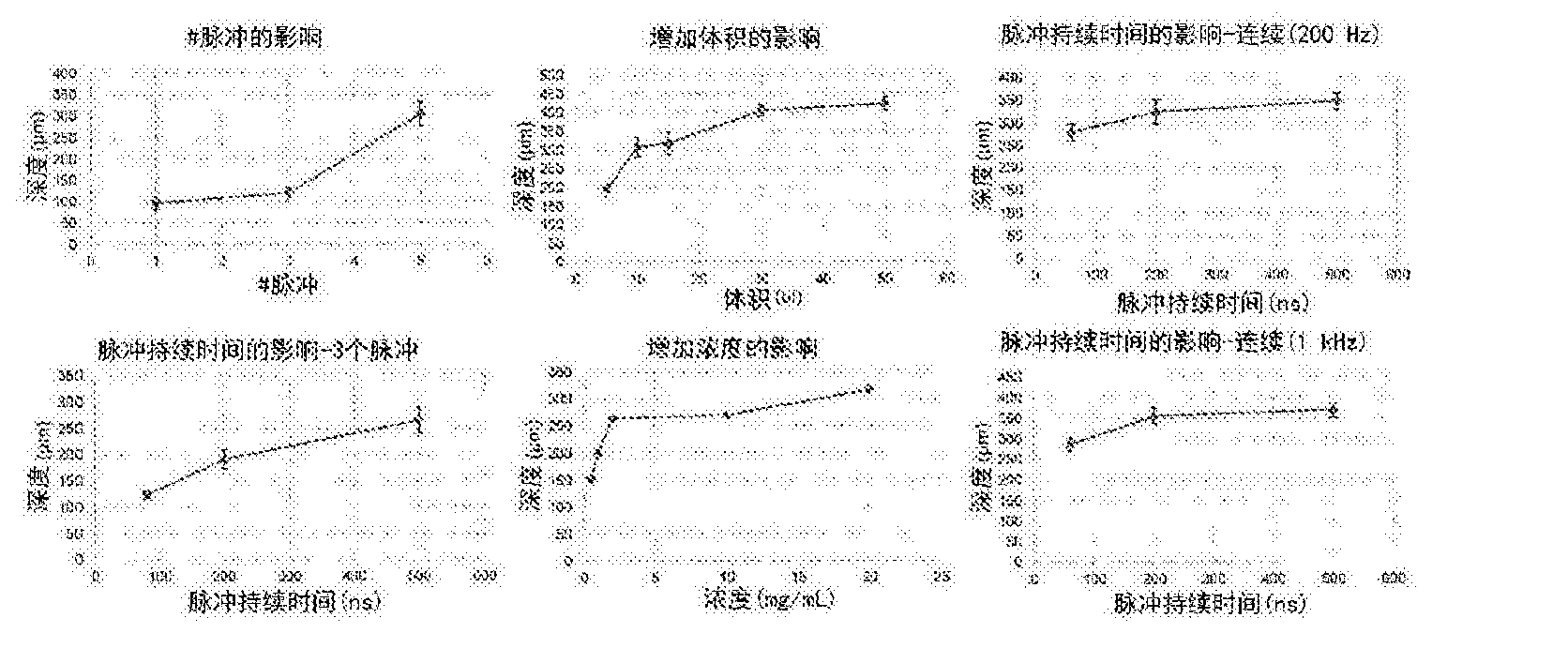 Figure CN105658200AD00202