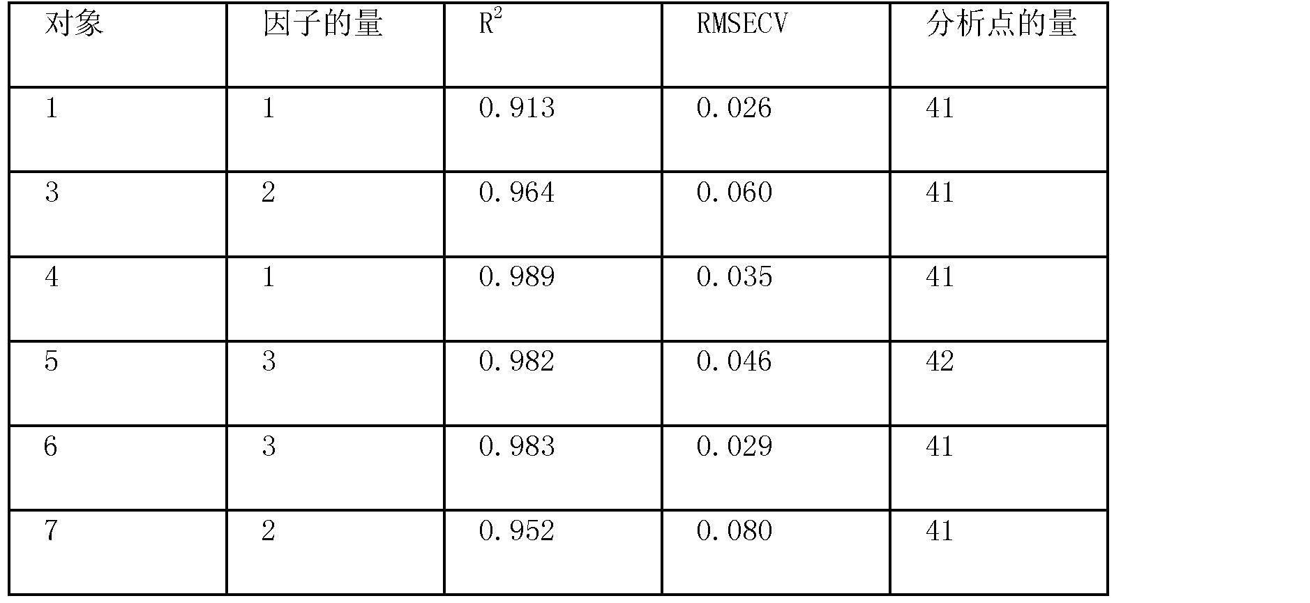 Figure CN102176864AD00482