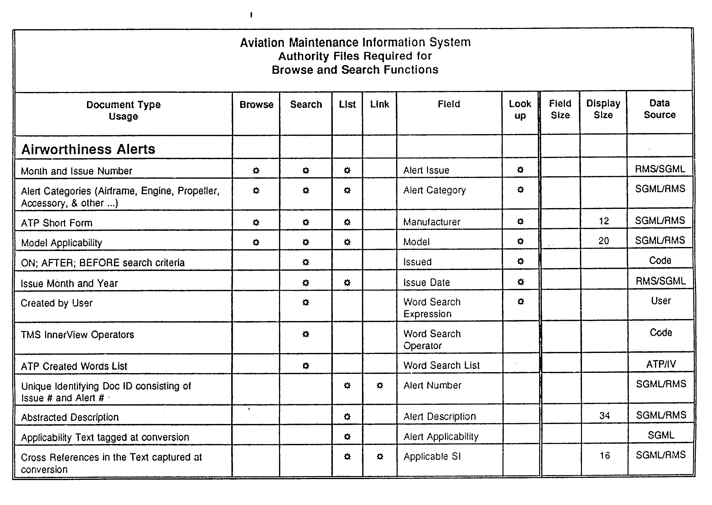 Figure US20030187878A1-20031002-P00007