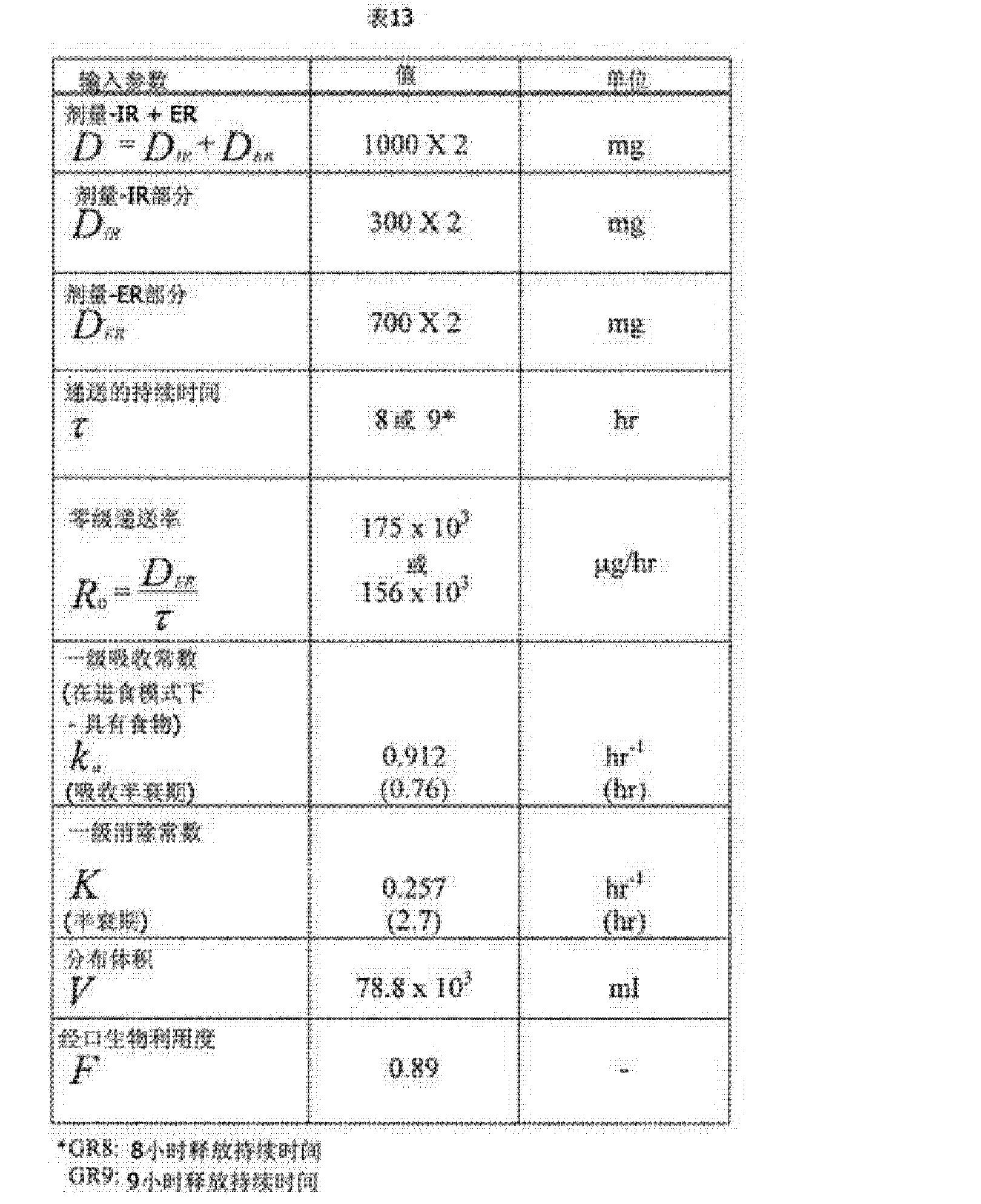 Figure CN102596252AD00291