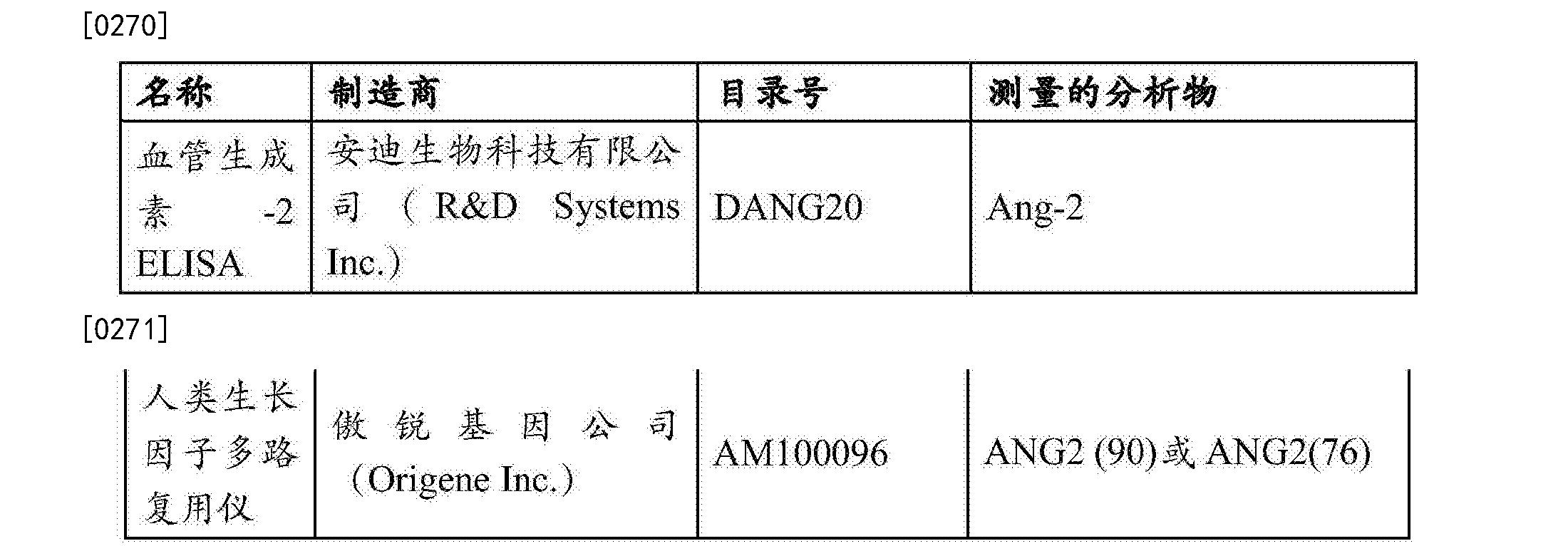 Figure CN105264380BD00361