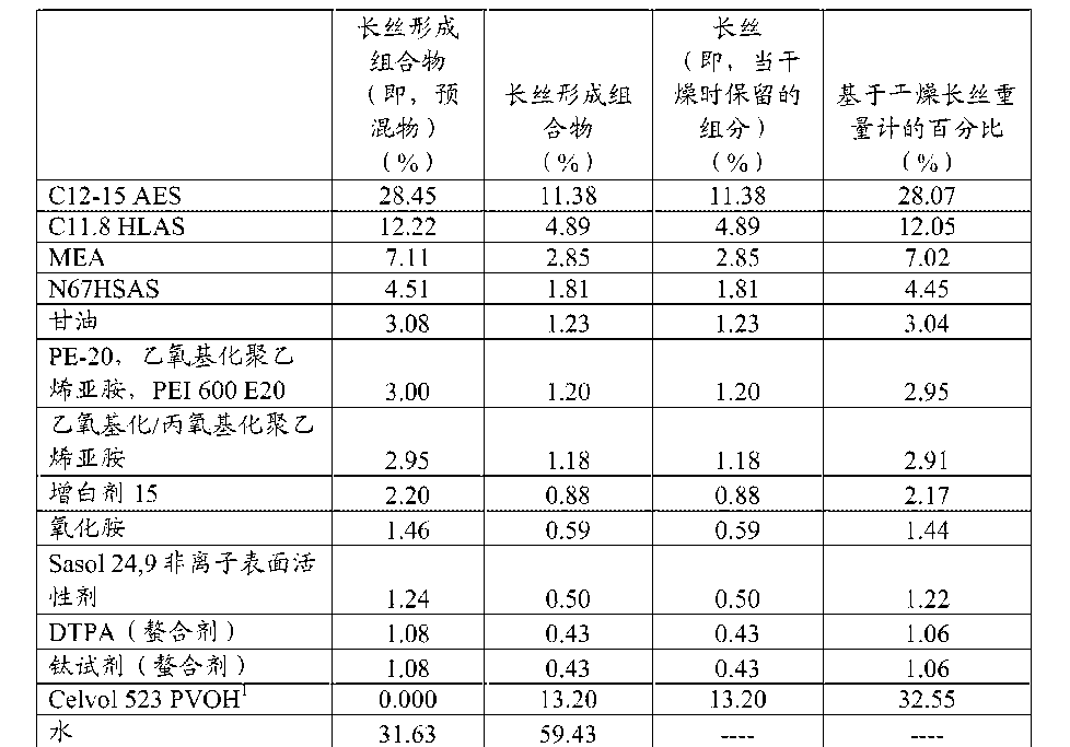 Figure CN105980618AD00481