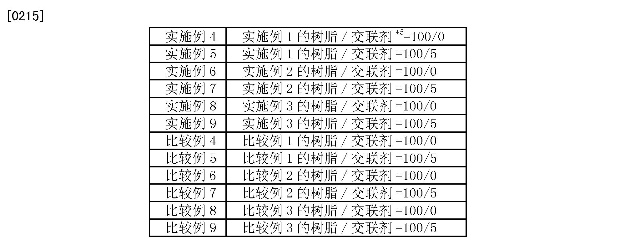 Figure CN102666655BD00252