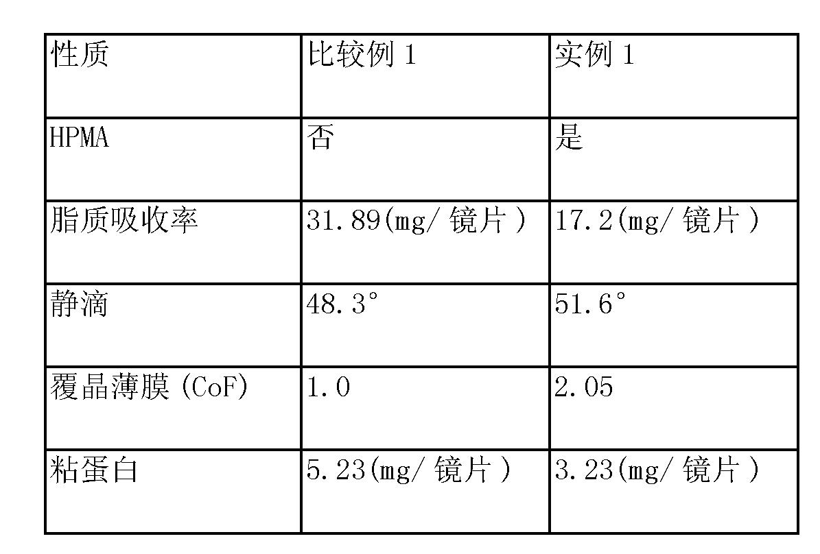 Figure CN104321356AD00342