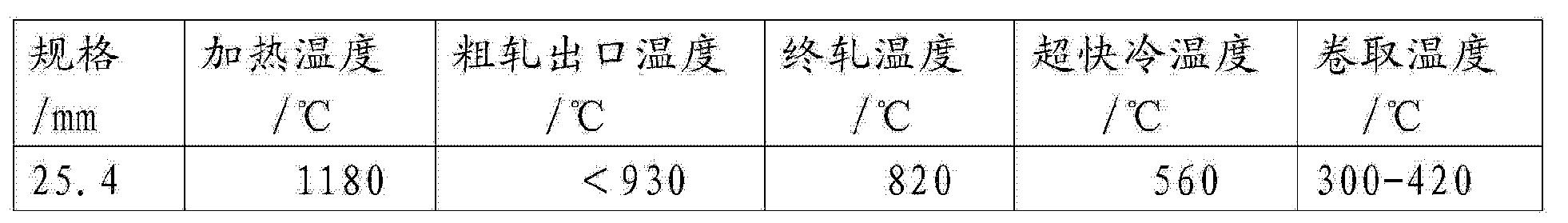 Figure CN104141099AD00061