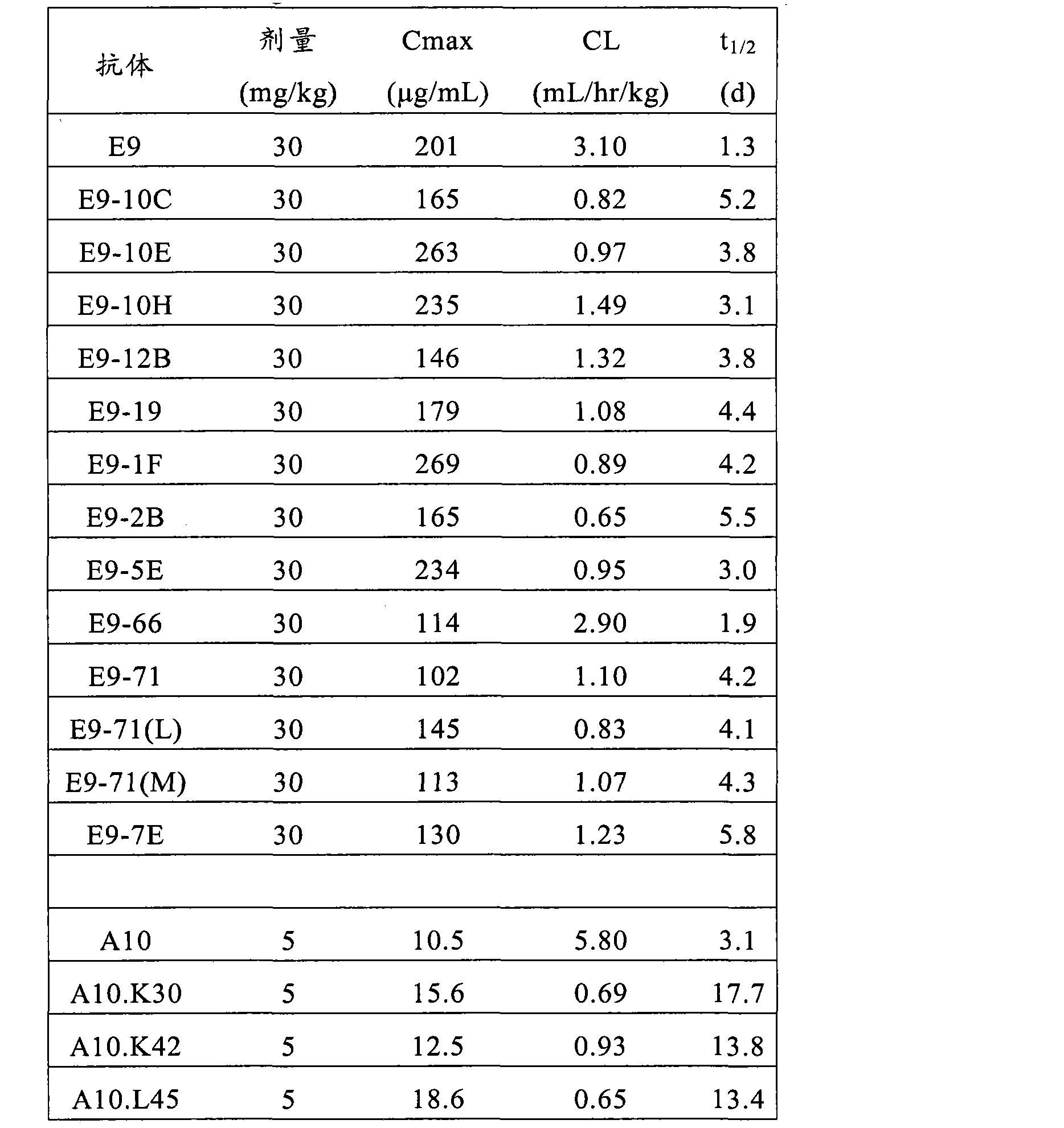 Figure CN102741288AD01491
