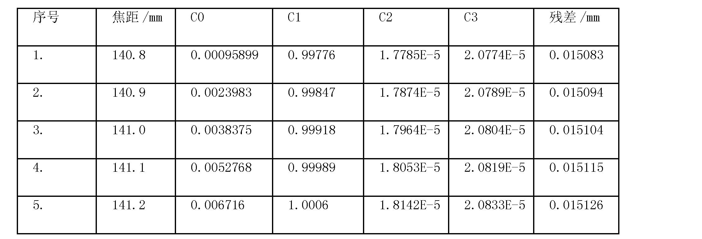Figure CN101852623BD00081