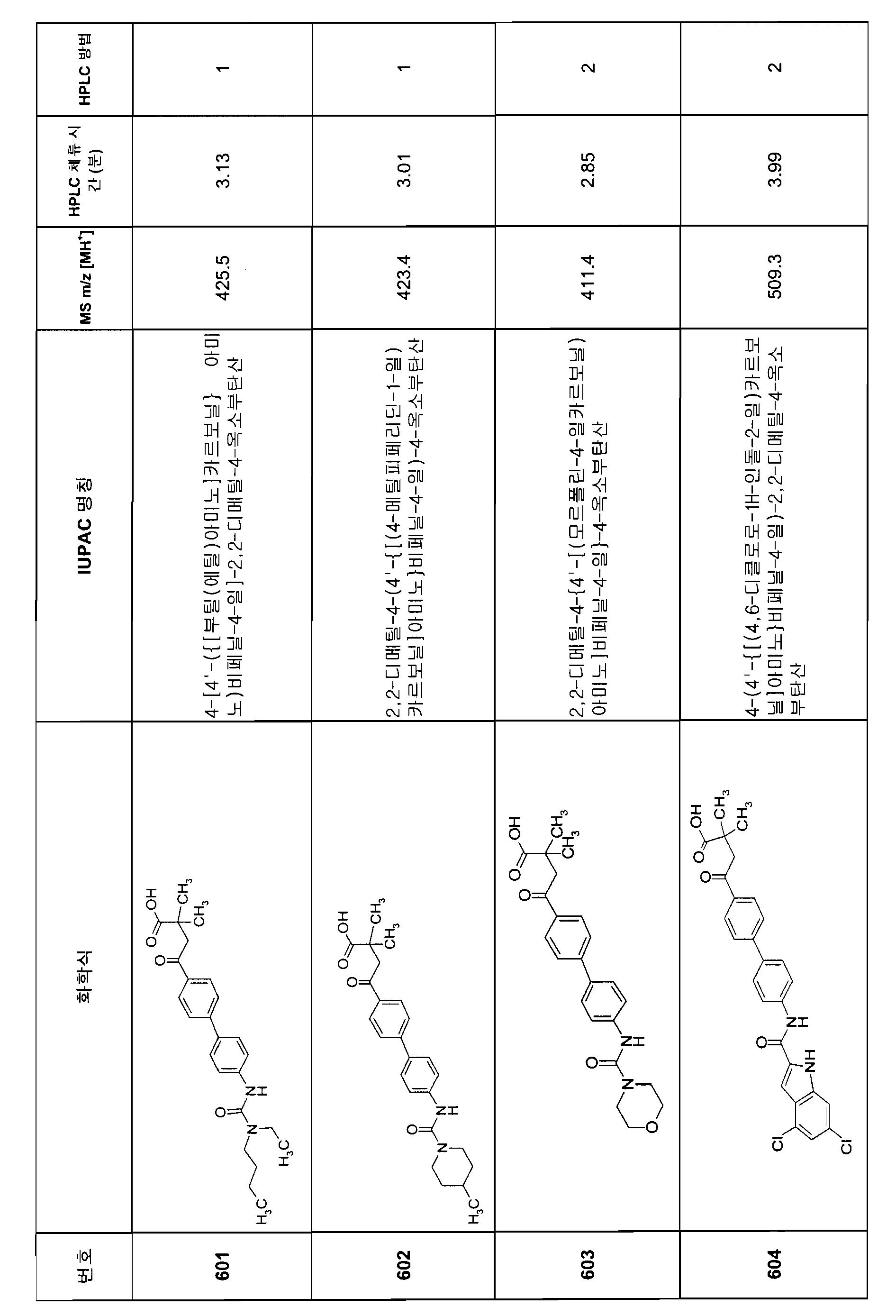 Figure 112007082249387-PCT00335