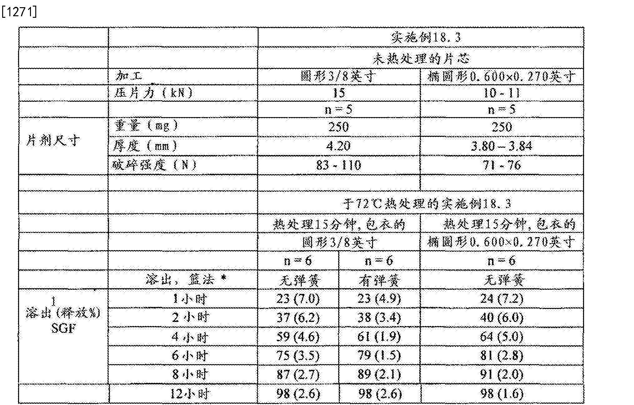 Figure CN102688241BD01232