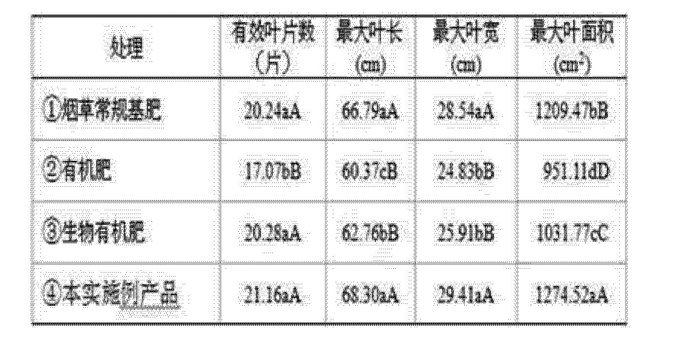 Figure CN102515951BD00121