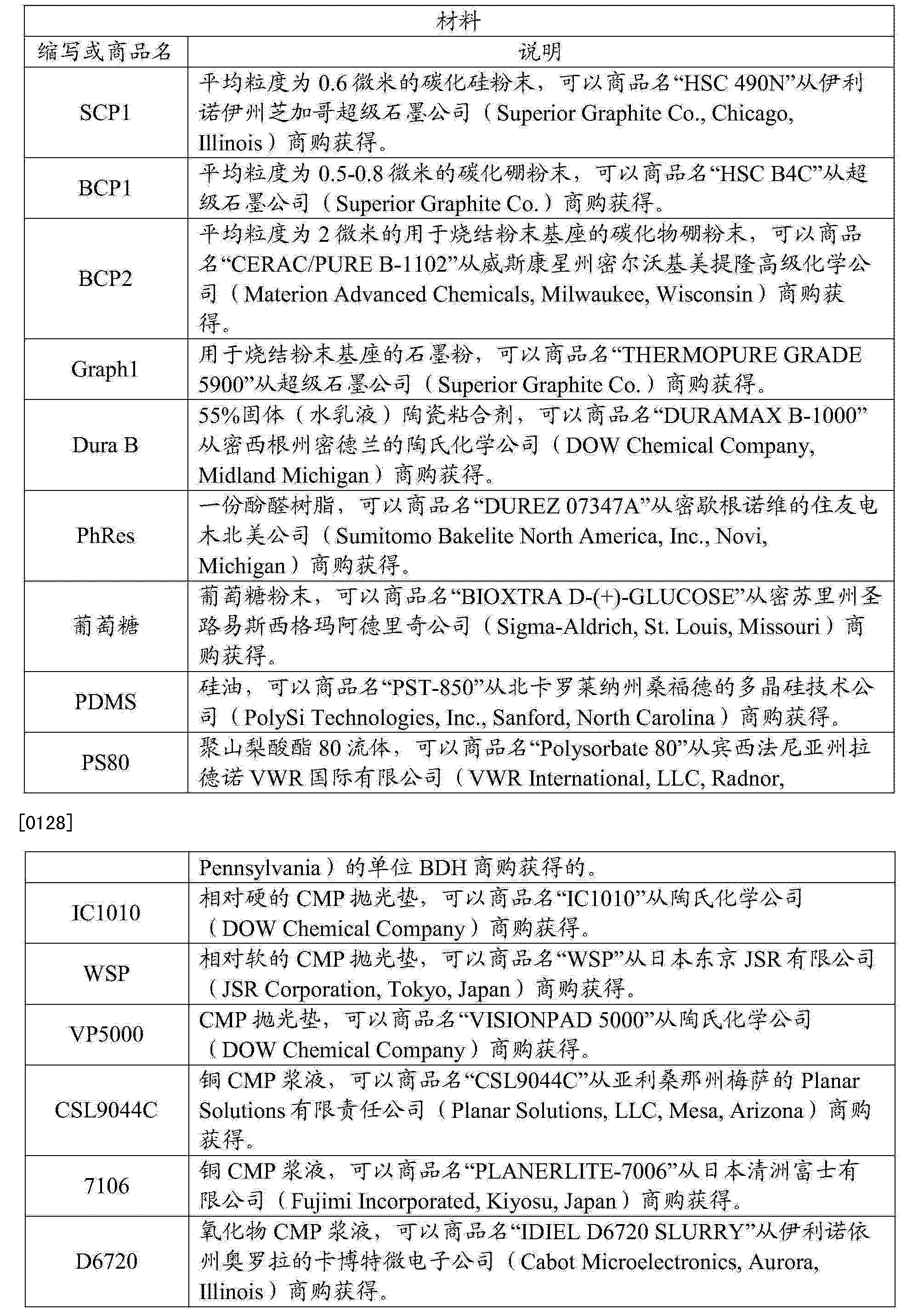 Figure CN104684686AD00151