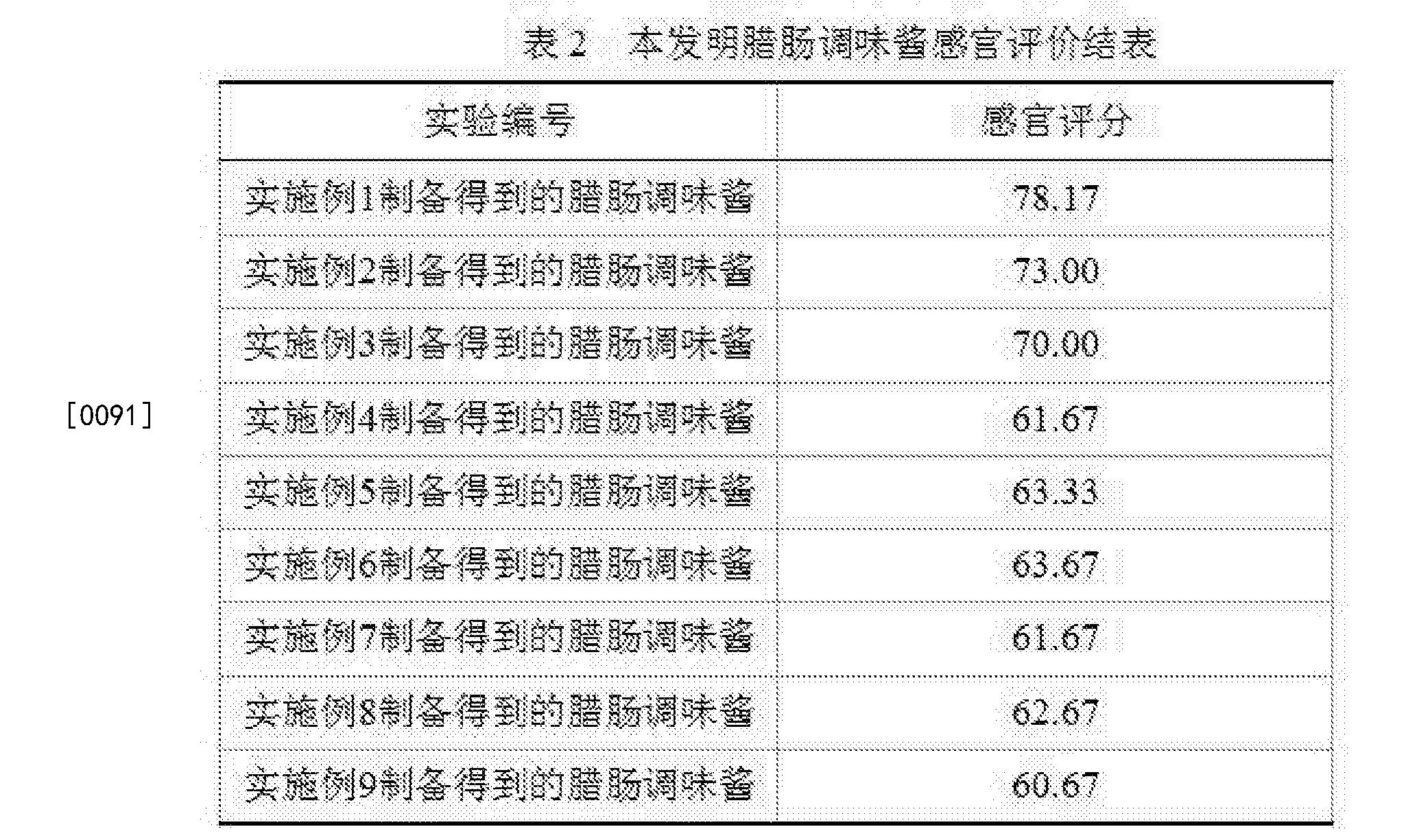 Figure CN104187579BD00091