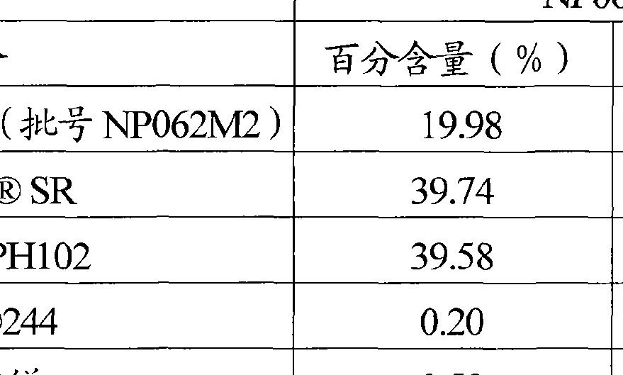 Figure CN102266302AD00301