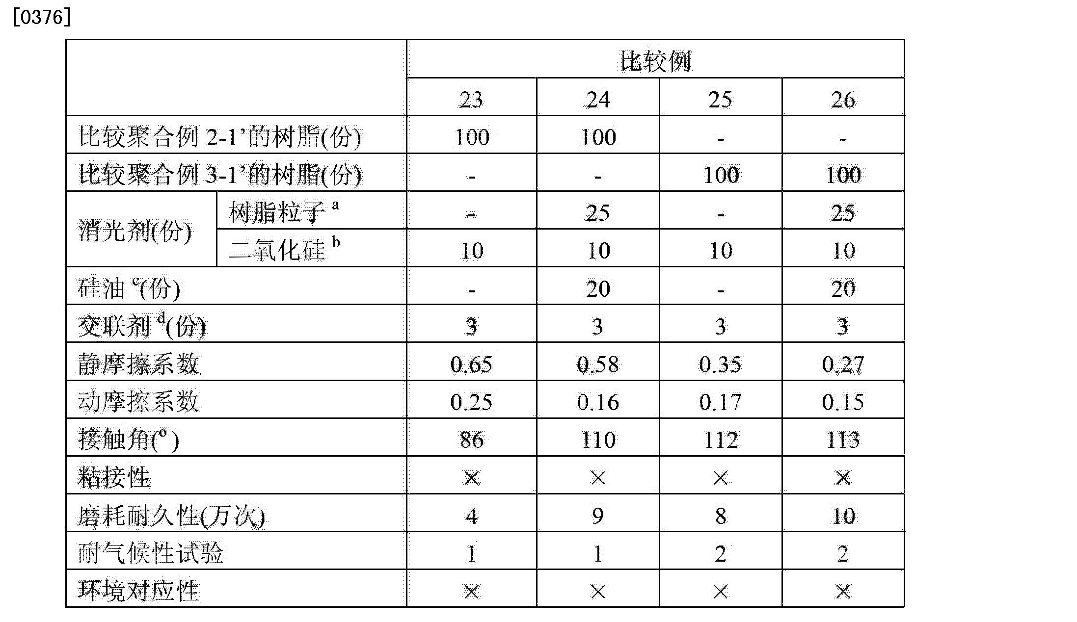 Figure CN102666655BD00362