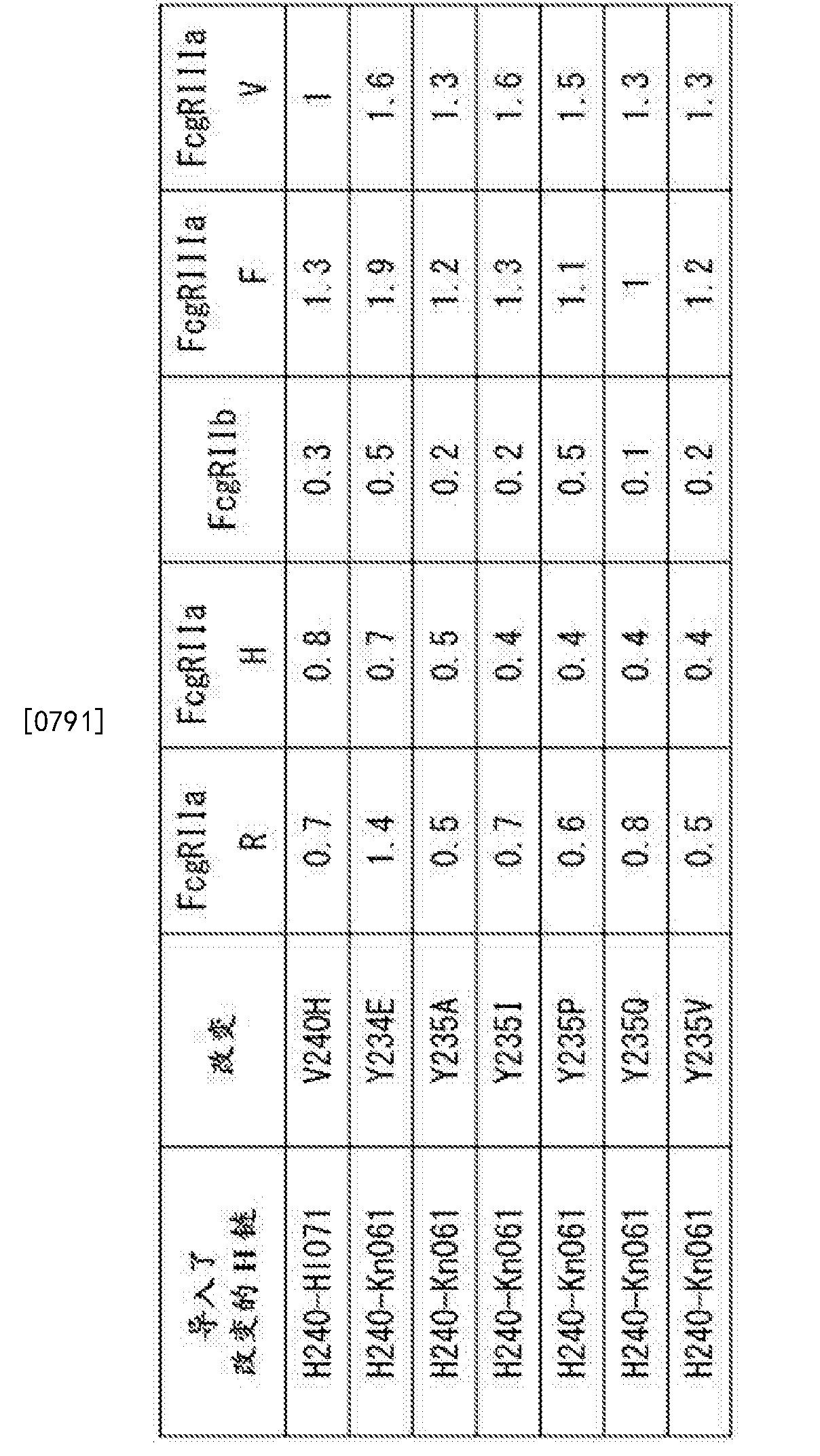Figure CN105102618BD01491
