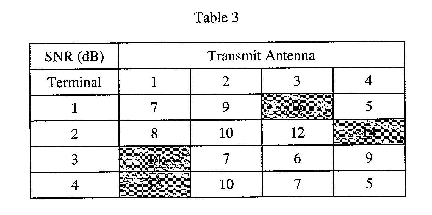 Figure US20030128658A1-20030710-P00002