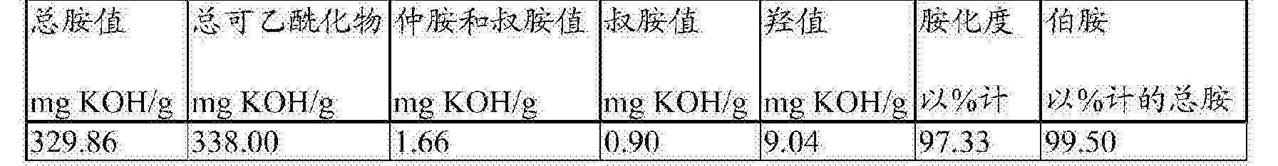Figure CN105073966BD00372