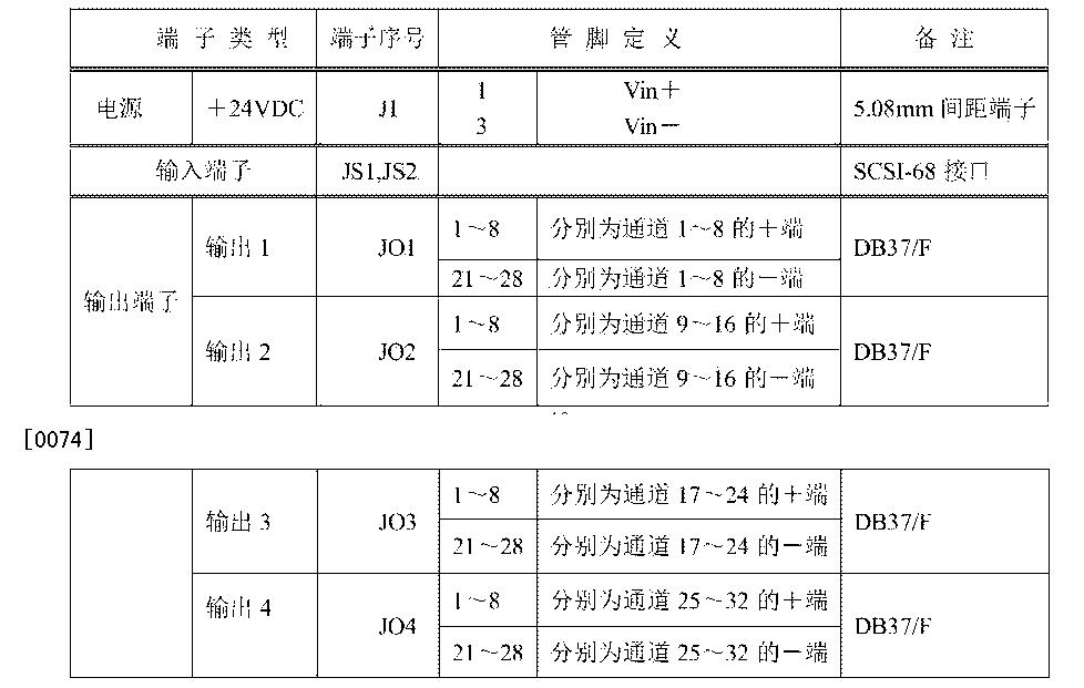 Figure CN102184750BD00111