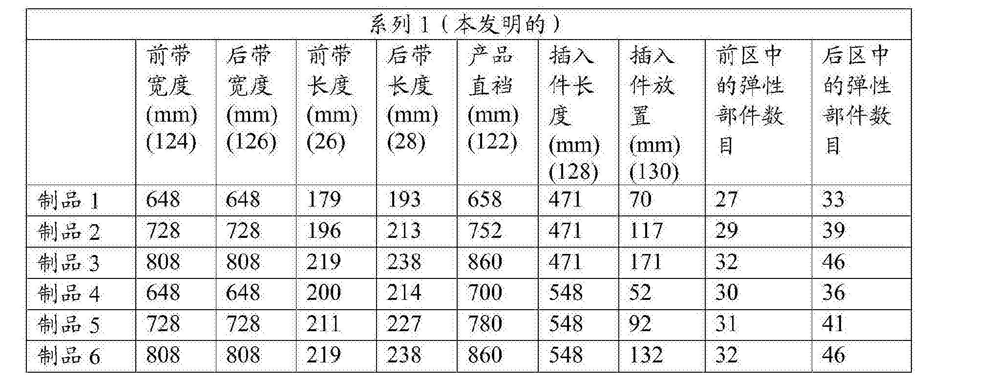 Figure CN107405233AD00221