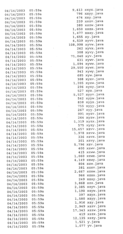 Figure US20040102683A1-20040527-P00016