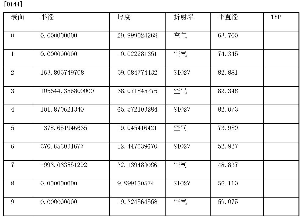 Figure CN102207691BD00202