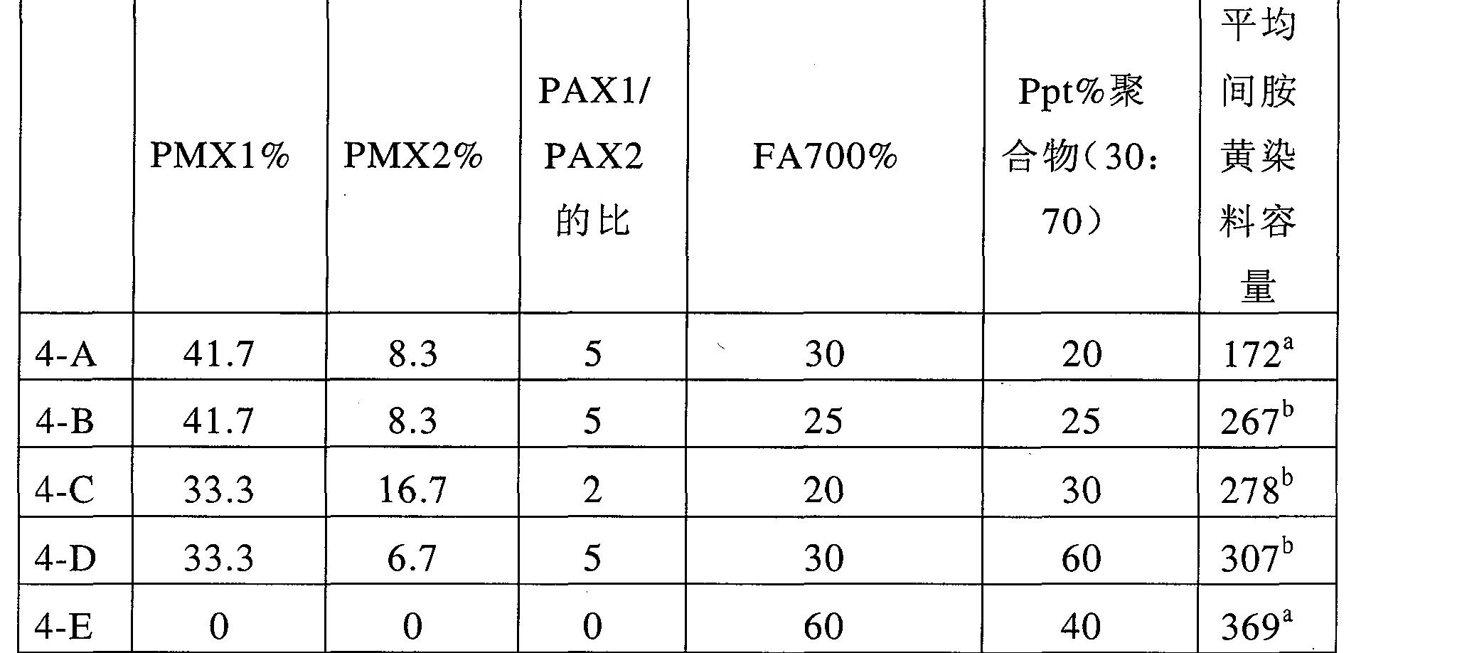 Figure CN101903296BD00121