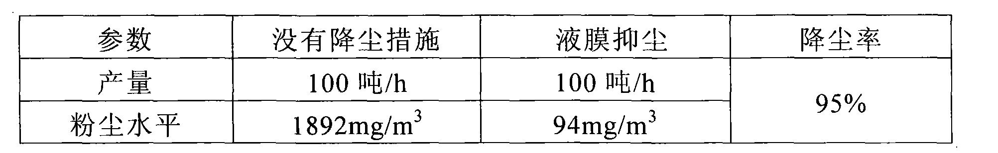 Figure CN101927116BD00071