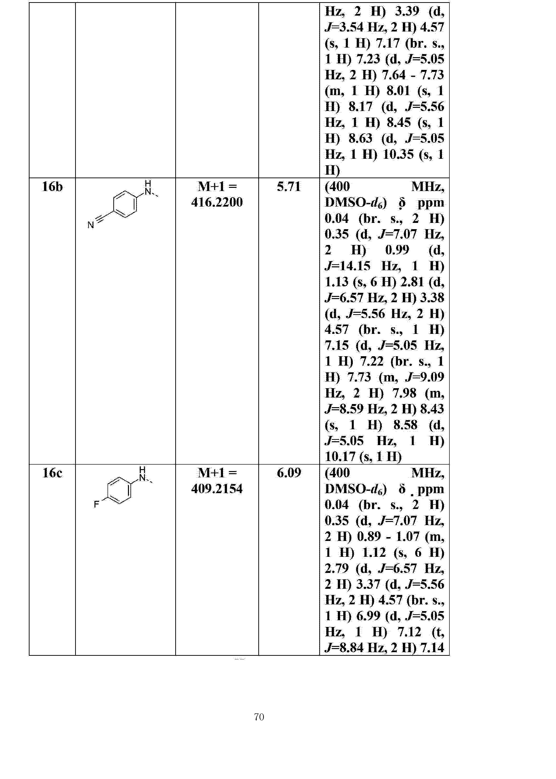 Figure CN103270026AD00701