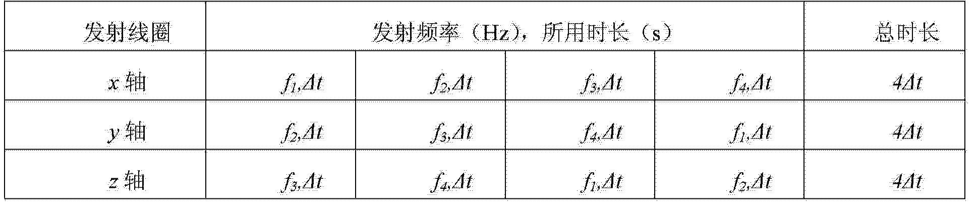 Figure CN104597510AD00071