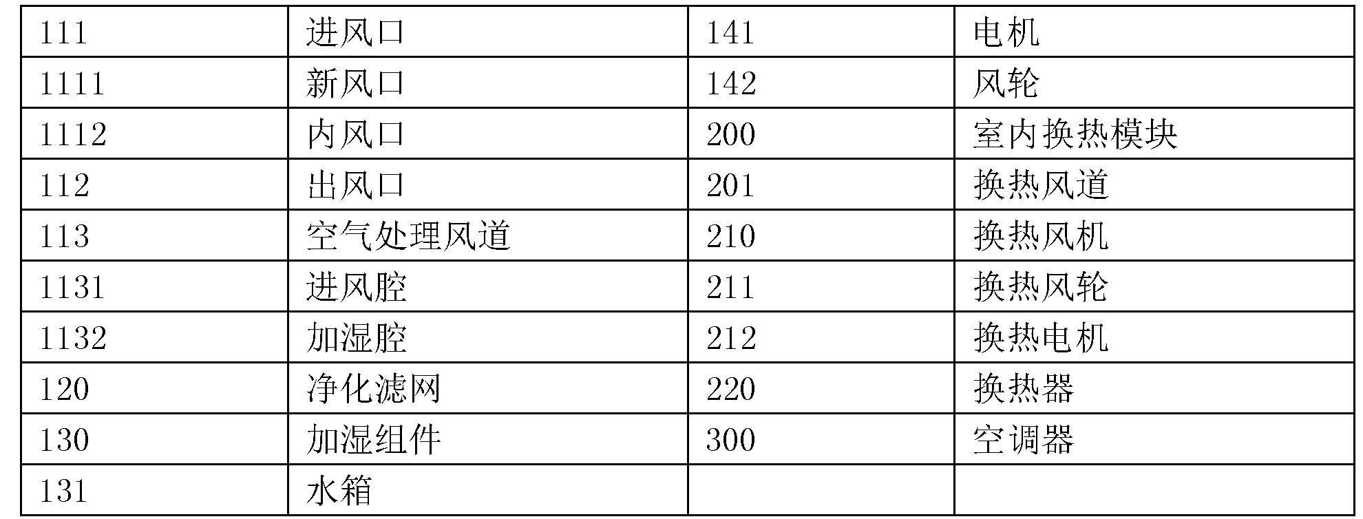 Figure CN107525134AD00051