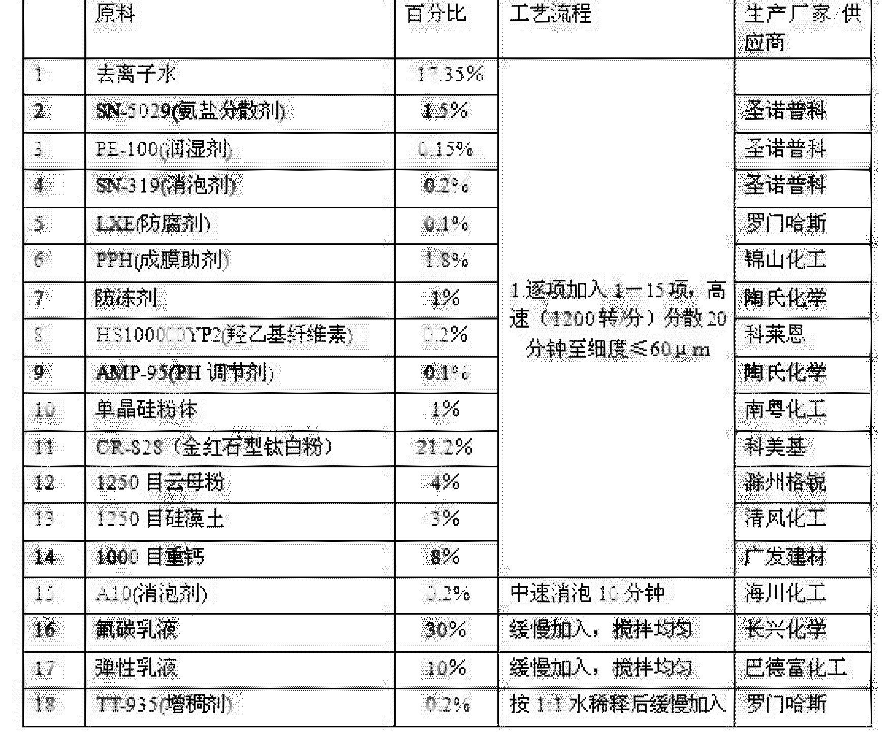 Figure CN102181208AD00091