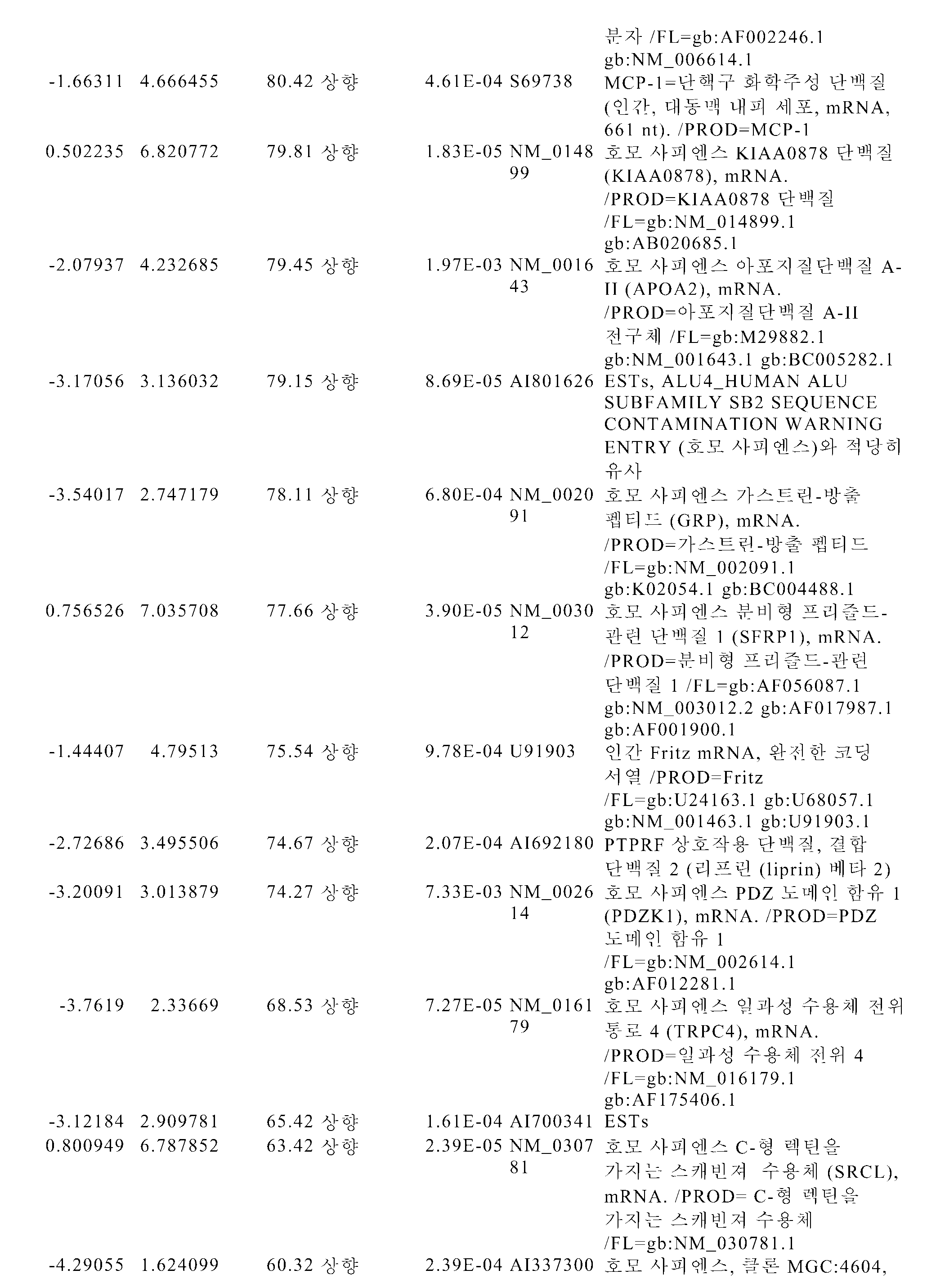 Figure pct00179