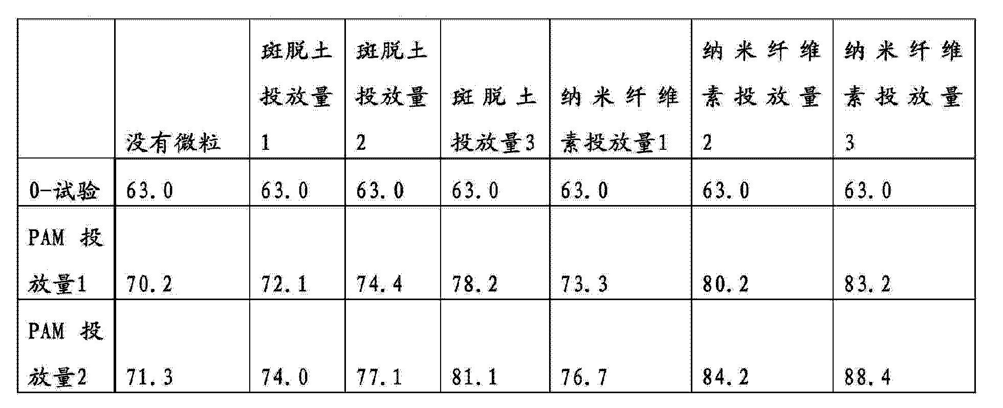 Figure CN102666987BD00081