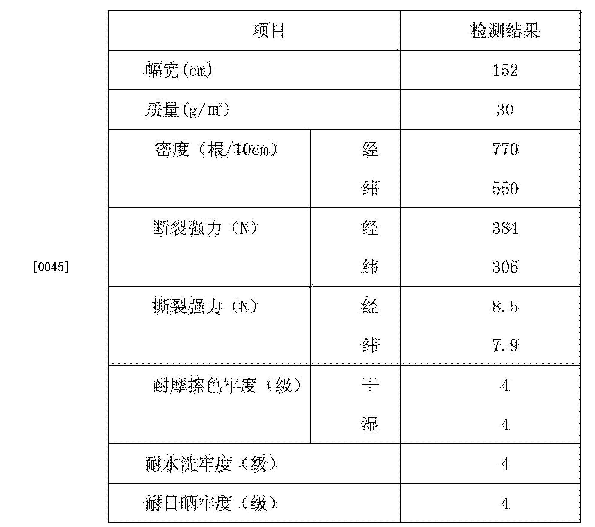 Figure CN103132349BD00071