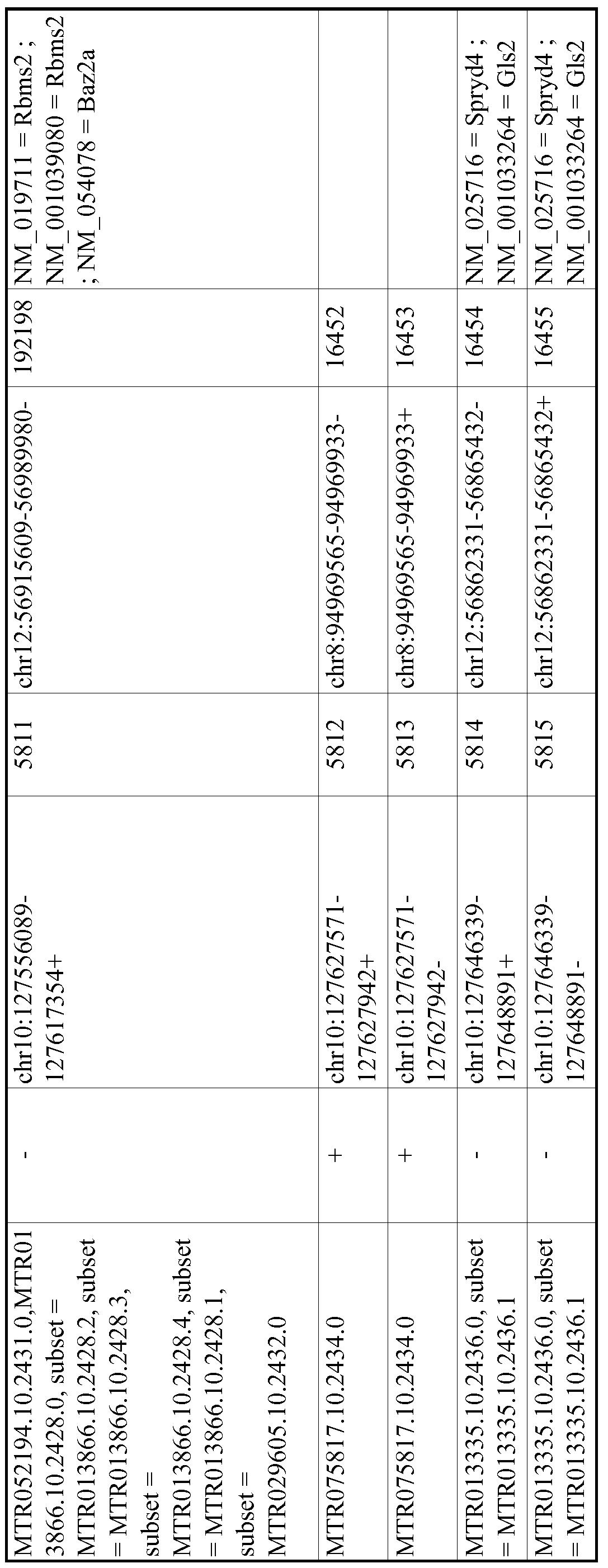 Figure imgf001050_0001