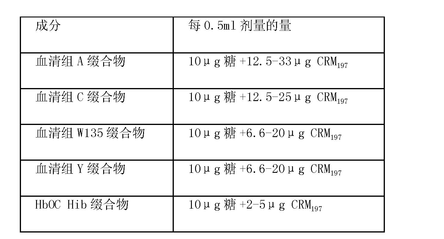Figure CN102302776BD00302