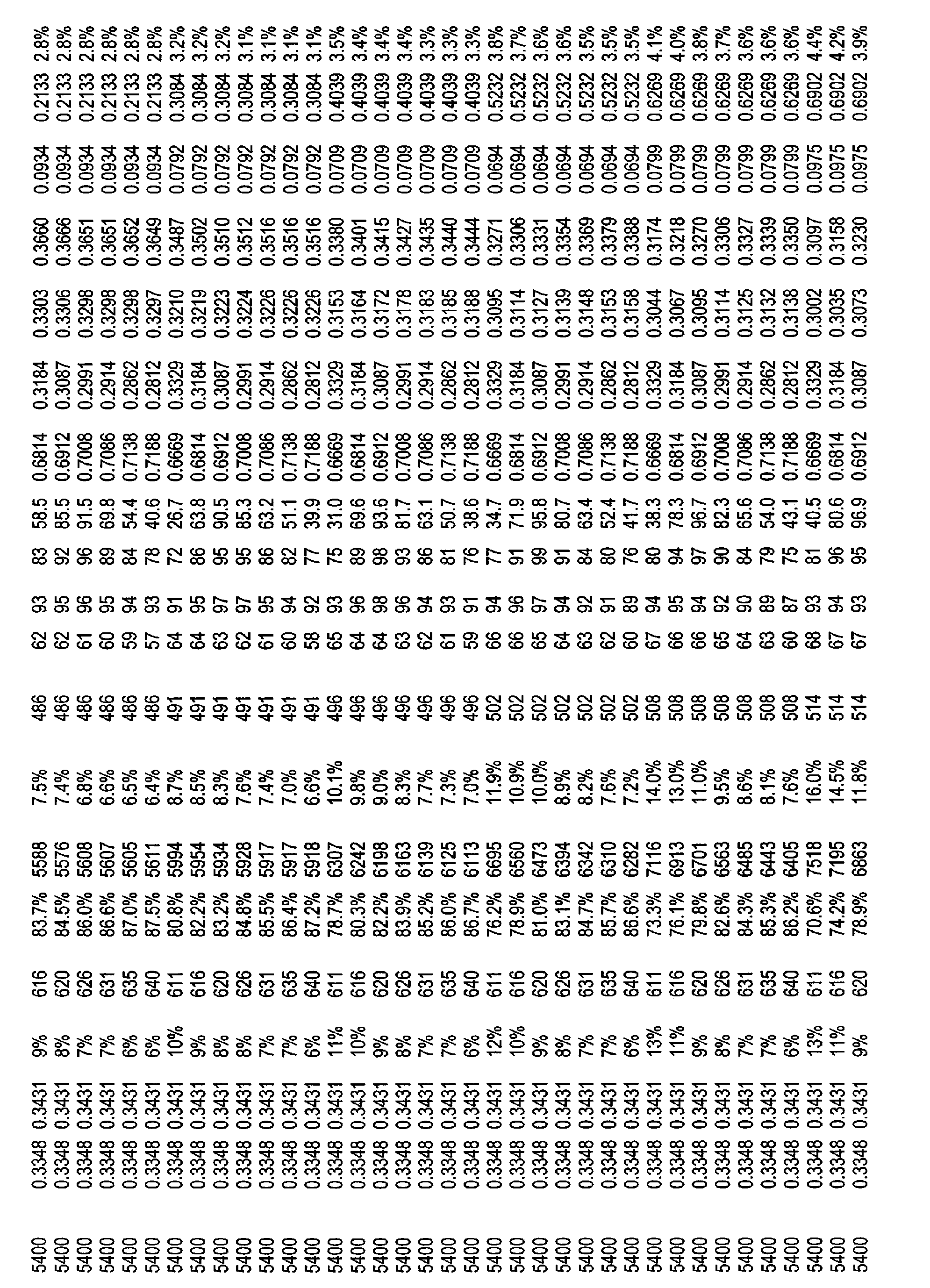 Figure CN101821544BD00541