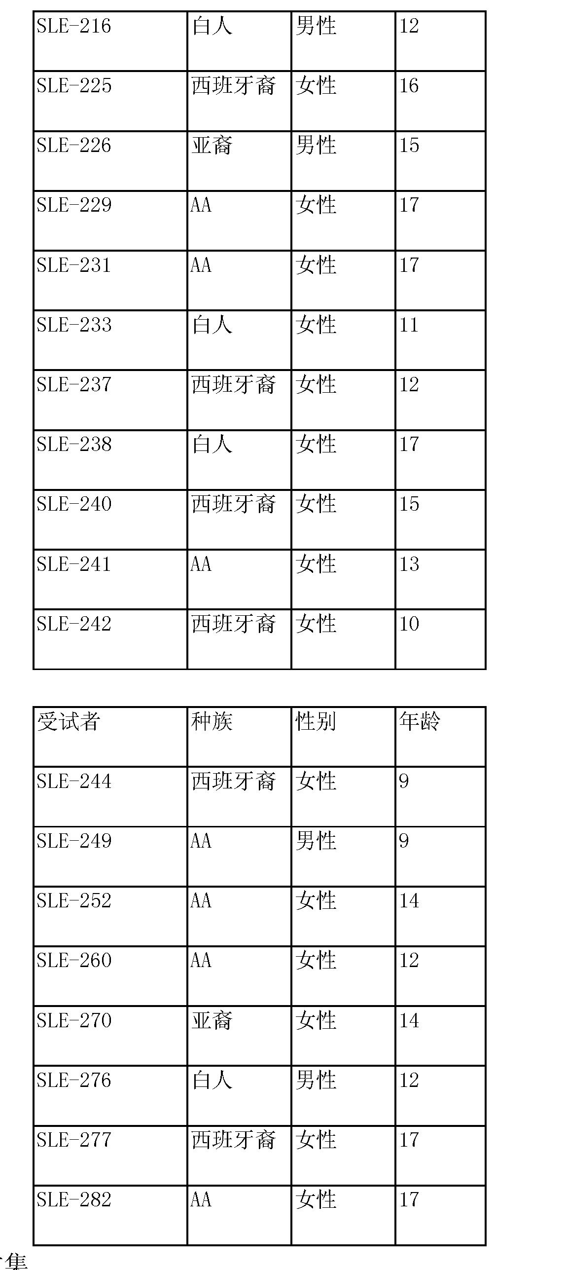 Figure CN103153346AD01031