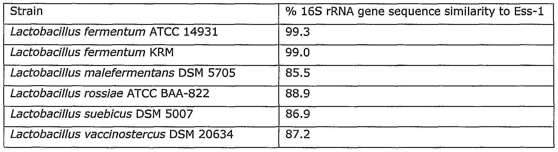 WO2008060198A1 - Lactobacillus fermentum ess-1, dsm17851 and its use